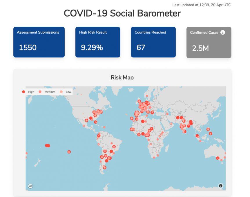 COVID 19 social Barometer